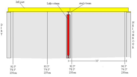 Building Code Ceiling Height by Here I Ve Measured The Sloped Floor From The Bottom Of The