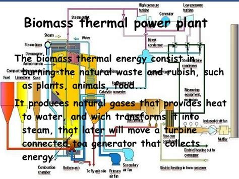 working diagram thermal power station ppt power plant diagram ppt free wiring diagrams schematics