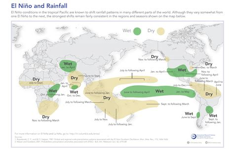 rainfall pattern in indonesia el ni 241 o event developing with predicted impacts on