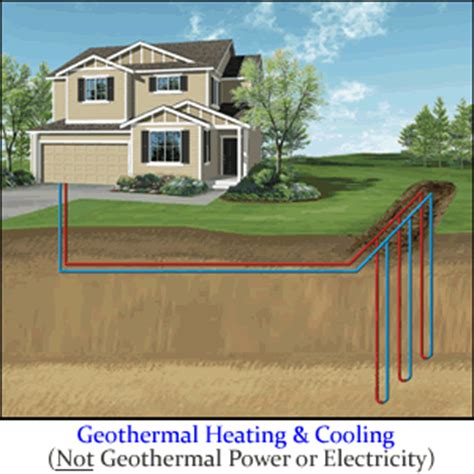 geothermal power | don't confuse geothermal power with