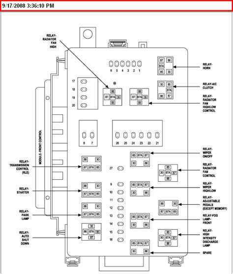 2007 chrysler 300 fuse box diagram 2006 chrysler 300c fuse box diagram