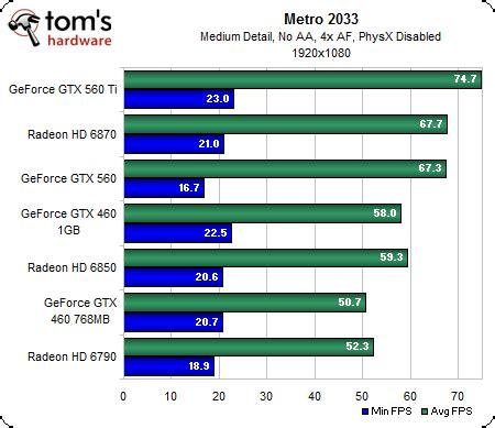 Griffin I5gtx 950 With Orginal Windows 6850 vs gtx 560