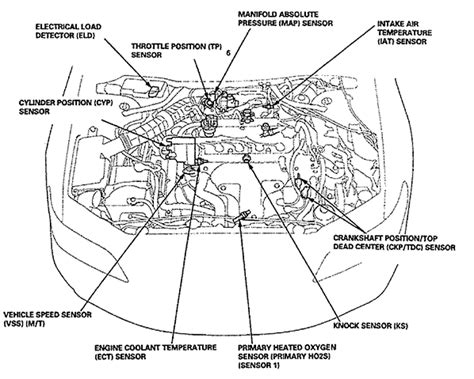 1998 honda accord thermostat diagram wiring diagrams