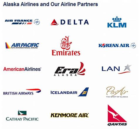 emirates alliance alaska airlines mileage plan status match loyaltylobby