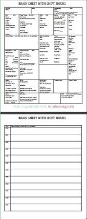 sle sbar report nursing worksheet template