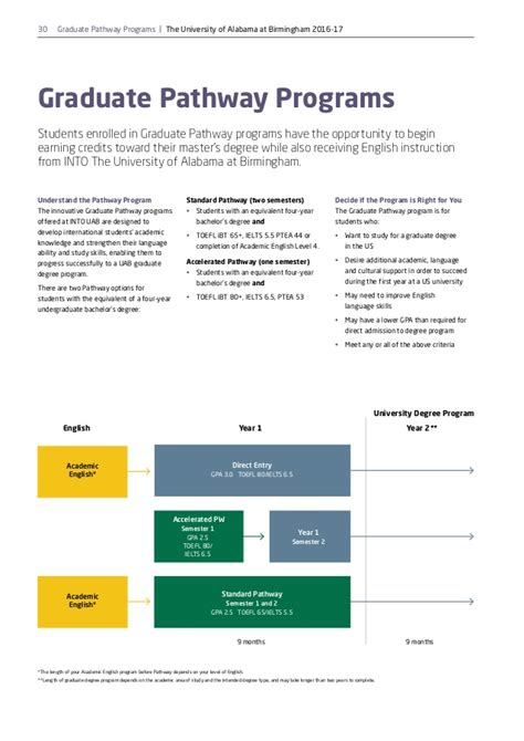 Uab Mba Study Plan by Into Of Alabama At Birmingham Brochure 2016 17