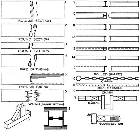 Conventional Breaks And Other Symbols Clipart Etc