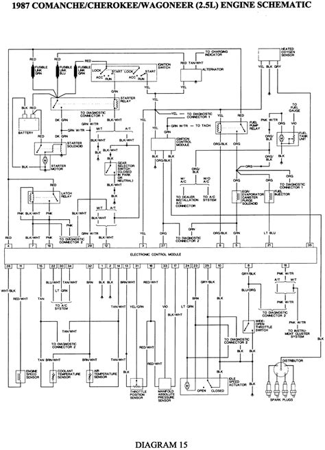 97 jeep wrangler wiring diagram pleasing radio on wiring