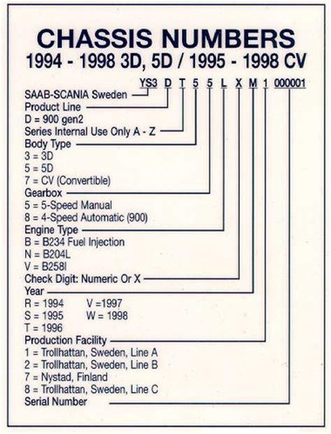 datsun vin decoder saabnet 1994 98 saab 900 vin decoder chassis numbers