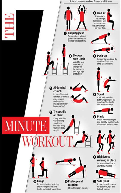 the 7 minute workout healthy fitness home sixpack