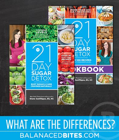 21 Day Sugar Detox Diet Book by Diane Sanfilippo New York Times Bestselling Author Of