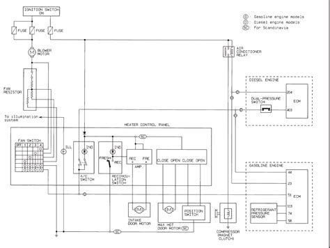 nissan almera 2015 wiring diagrams wiring diagram schemes