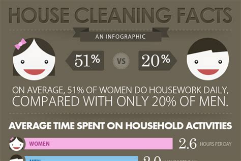 cleaning home list of 37 catchy house cleaning slogans brandongaille com