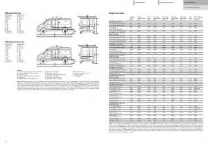 Ford Transit Height Ford Transit Dimensions By Andreaclausen S
