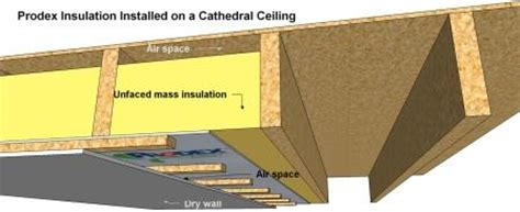 How To Install Insulation In Ceiling by Installing Reflective Insulation On A Cathedral Ceiling