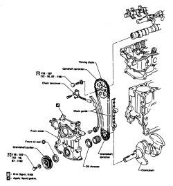 small engine maintenance and repair 1992 nissan stanza regenerative braking repair guides engine electrical timing chain cover autozone com