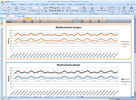 blutdruckwerte tabelle blutdrucktabelle als excel vorlage