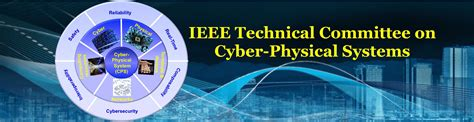 security and privacy in cyber physical systems foundations principles and applications wiley ieee books tc cps