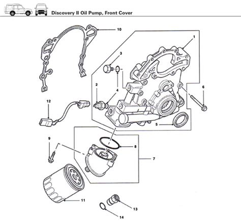 Home 2 Sisi Stepper Tl 2001 1 car wiring front cover diagram rover engine