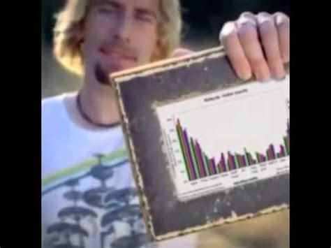 look at that vine nickelback look at this graph