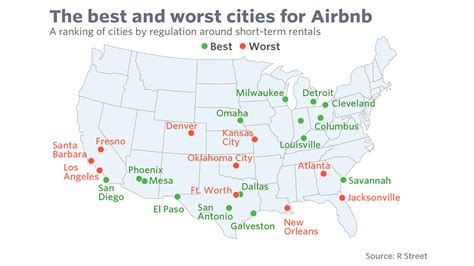 best airbnb in the us these are the best and worst cities for airbnb marketwatch