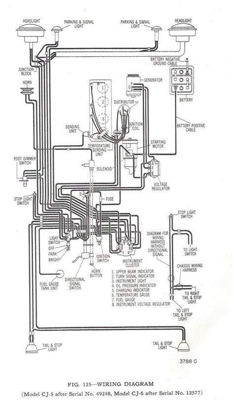Dual stereo wiring harness diagram 34 wiring diagram with 28 audiovox car stereo wiring diagram 34 wiring diagram swarovskicordoba Gallery