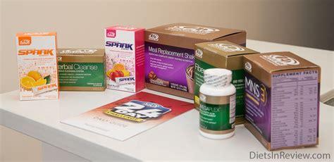 Advocare Detox Symptoms by Carb Ease Plus Todaymodels77