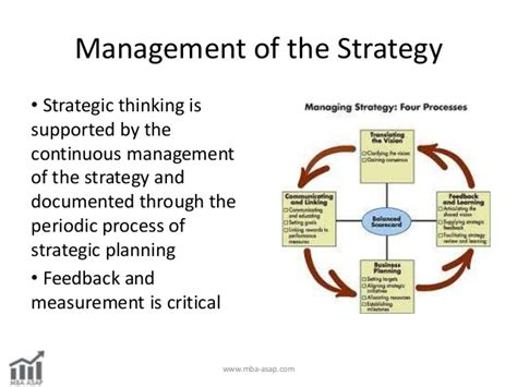 Mba In Strategic Management And Leadership In India by Leadership Strategy And Communication