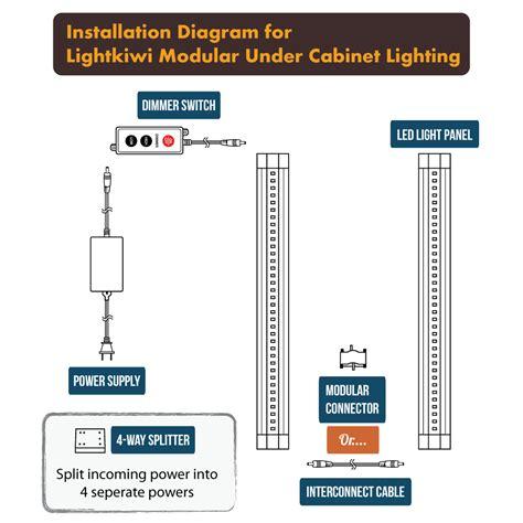 Original Gearmax Premium Gm4046 116 12 Inch 12 inch cool white modular led cabinet lighting standard kit 4 panels x8402 by lightkiwi