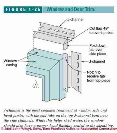 Hollow Core Interior Doors Home Depot how to install or repair vinyl siding amp trim