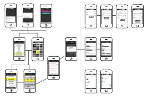 user flow tools how to gain actionable insights from the top 5 app metrics