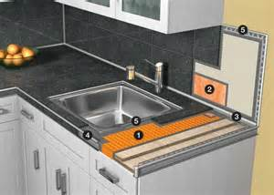 Order Laminate Countertops Online - tile countertop best home decoration world class