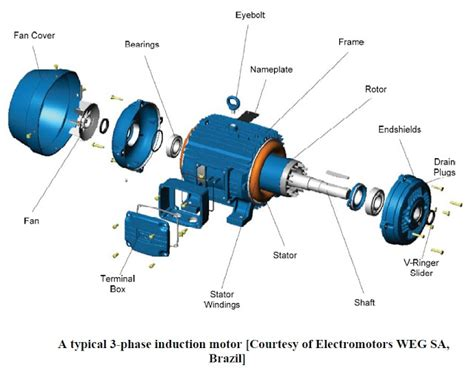 engineering photos and articels engineering search