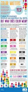 color matters color matters infographic 171 one creative agency
