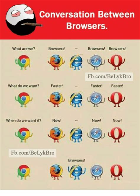 What Do We Want Faster Internet Meme - 25 best memes about what are we browsers what are we