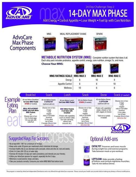 True Cellular Detox Prep Phase by Best 25 Advocare Mns Ideas On Advocare