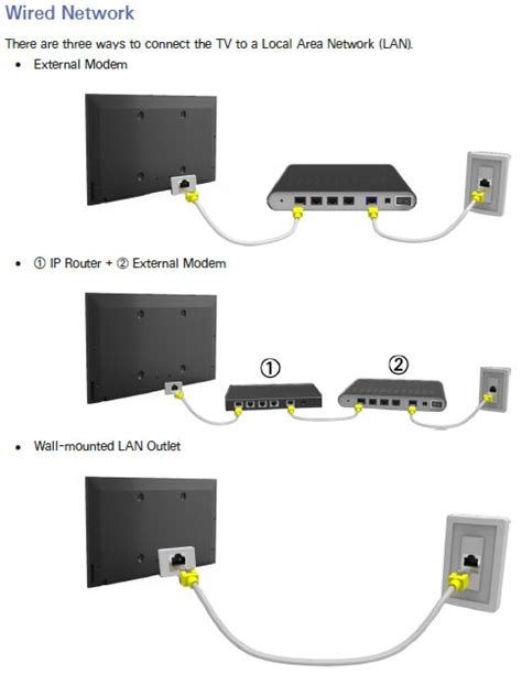 router hookup diagram cable modem router wiring diagram wiring diagram and