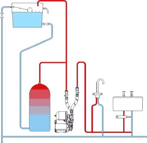 Single Impeller Shower Installation by Universal Single Flow 3 Bar Stuart