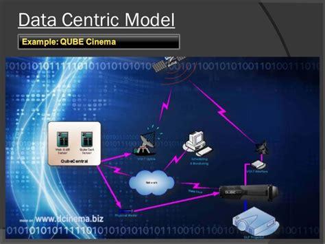 digital cinema price digital cinema