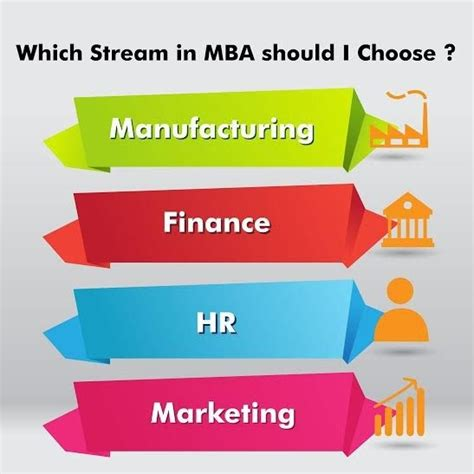 Types Of Mba Specialisation by Which Mba Specialization Is For A Career Quora