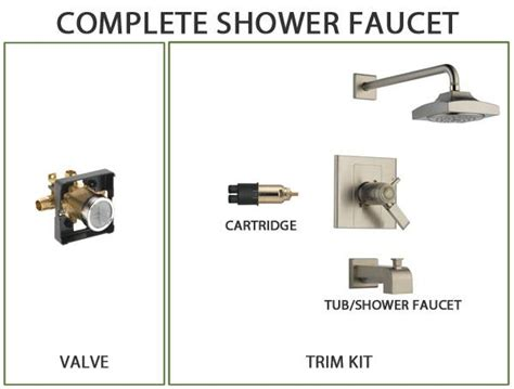 shower hot valve what is a shower valve with stops faucetlist