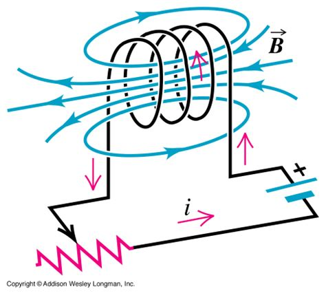 does inductor orientation matter 28 images soft matter capacitors and inductors for