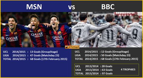 Msn Mba Vs Np by Msn Vs Pictures To Pin On Thepinsta