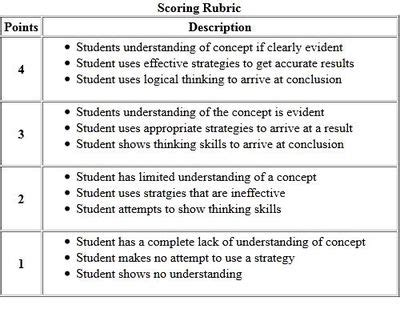 phase 1 habitat survey report template writing sle rubrics for elementary grades