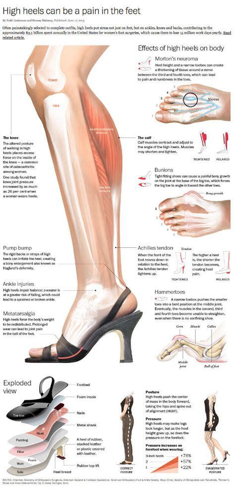 Gambar Sepatu Roda Dan Nya 10 gambar unik sepatu high heels yang mahal dan ekstrim