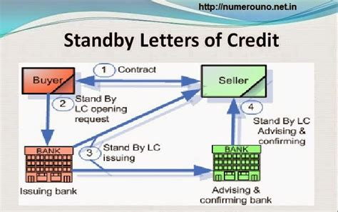 Standby Letter Of Credit Project Finance Standby Letter Of Credit Need And Of That Numerouno