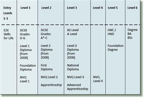 advice and guidance lincs2 prospectus