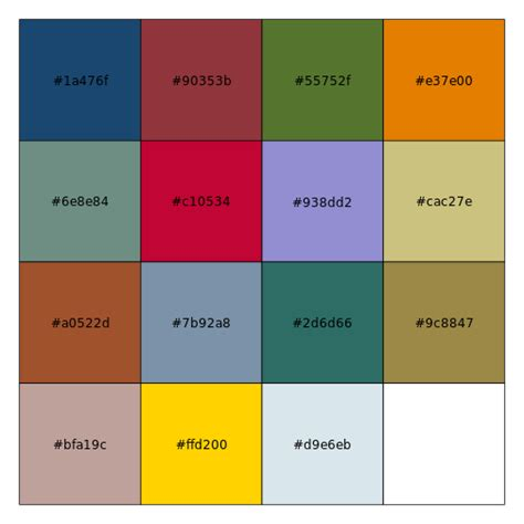 stata colors package ggthemes all your figure are belong to us