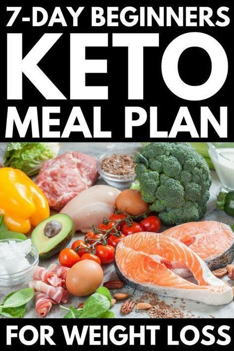 keto for 28 day fueled approach to weight loss volume 1 books best 25 keto diet plan ideas on ketogenic