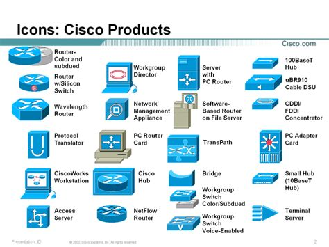 cisco 5505 visio stencil 11 cisco icon images cisco 5500 visio stencil